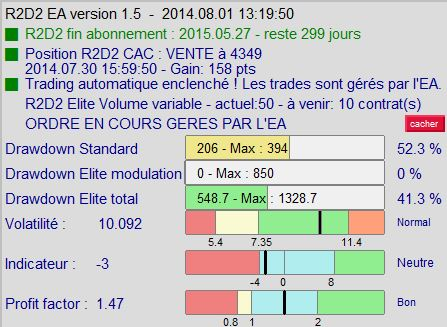 Nouvelle version de l'Expert Advisor 1.5